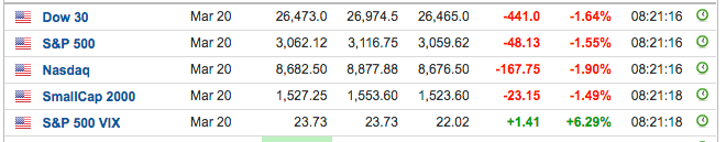 stock futures