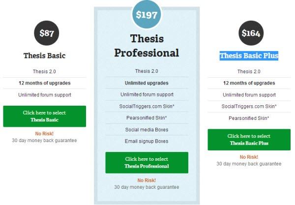 thesis framework 2.0