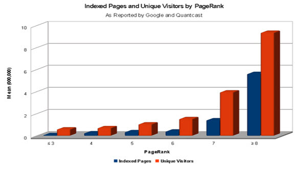 pagerank-home