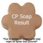 Popular Cinnamon Fragrance Oils Graham Crackers Fragrance Oil Soap