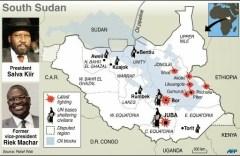 Sudan conflict 1