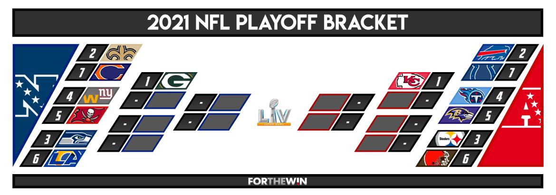 NFL Playoffs Wild Card Round: Derrick Henry Against Ravens Defense