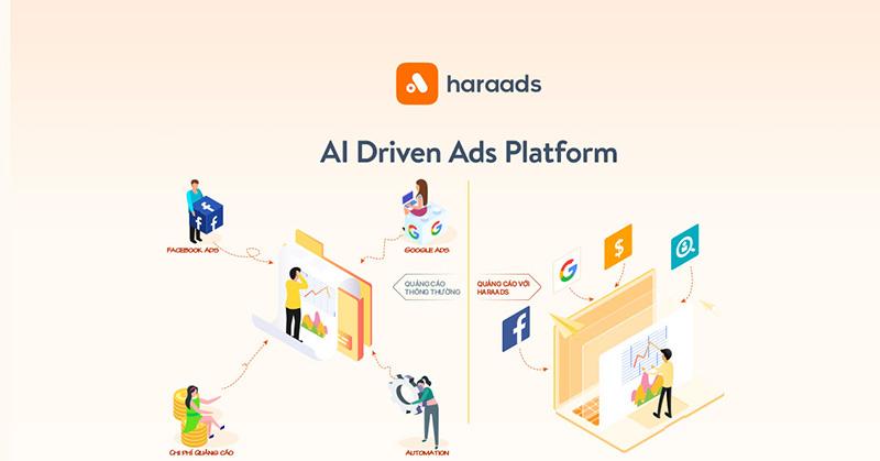Trải nghiệm quảng cáo Haravan Ads giúp mang đến nhiều lợi ích cho nhà bán hàng, doanh nghiệp