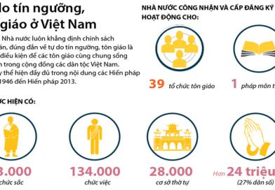 Cảnh giác với những luận điệu xuyên tạc chính sách tự do tín ngưỡng, tôn giáo ở Việt Nam