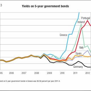 khủng hoảng nợ hy lạp