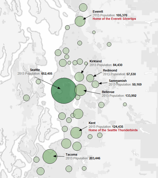 Puget Sound Population