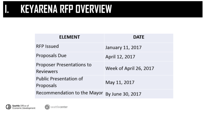 KeyArena RFP Overview 2017-04-17