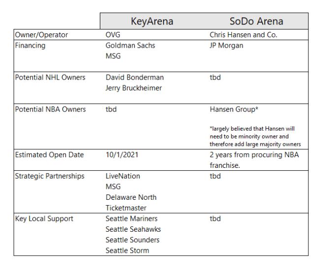 arena matrix.png