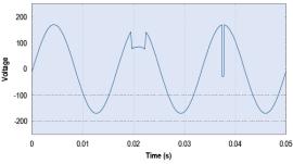 Simulación de transitorios de subciclo - NH Research (NHR)