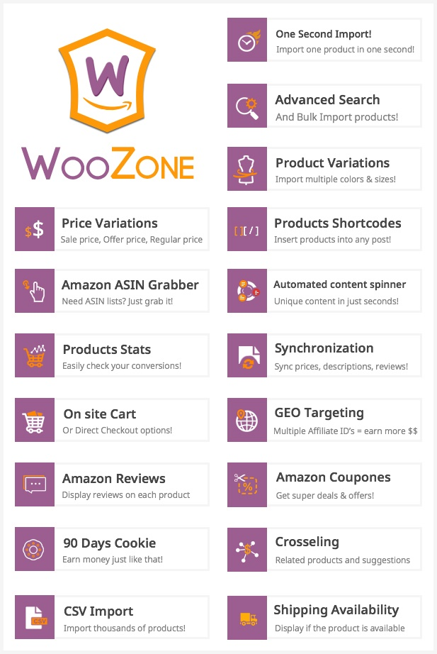 Woozone Amazon Affiliate Plugin features