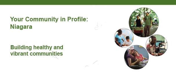 Niagara Community Profile