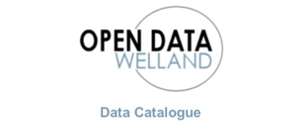 open data welland