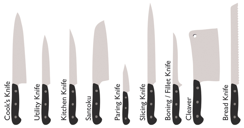 Sharpening Knife Blades