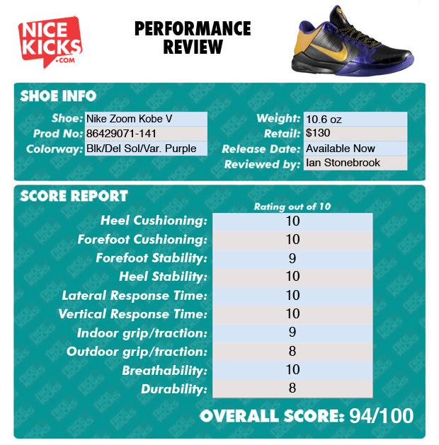 timeless design f0be7 5a514 Nike Zoom Kobe V Performance Review