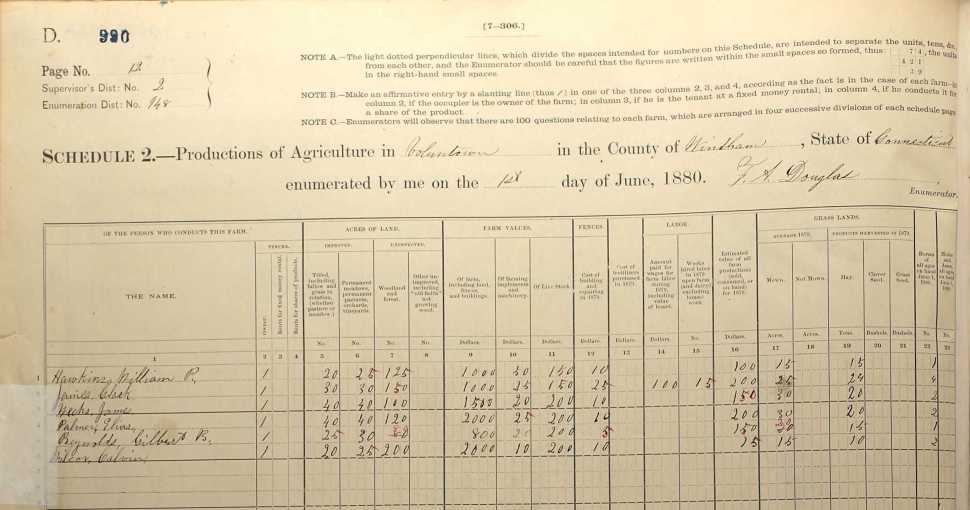 Census data from Windham County Connecticut, June 1880