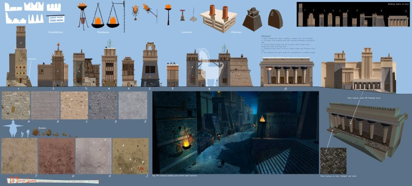 City of Troy - Building types