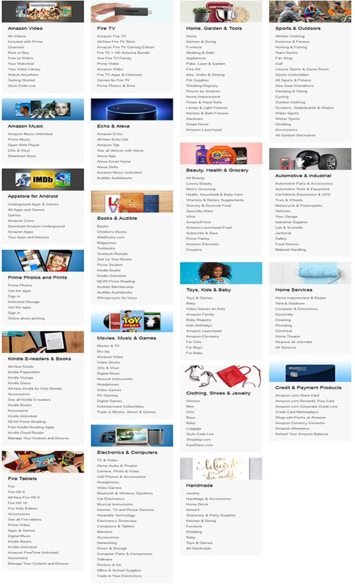 amazon.com all categories list