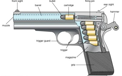 A Writer's Guide to Firearms: Semi-Automatic Handguns