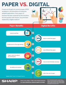 Paper vs Digital Infographic | From the blog of Nicholas C. Rossis, author of science fiction, the Pearseus epic fantasy series and children's books