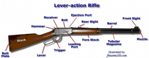 Lever Action Rifle | From the blog of Nicholas C. Rossis, author of science fiction, the Pearseus epic fantasy series and children's book
