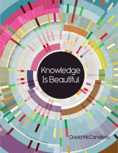 Knowledge is Beautiful | From the blog of Nicholas C. Rossis, author of science fiction, the Pearseus epic fantasy series and children's books