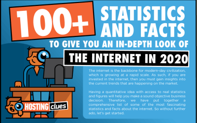 100+ Internet Statistics And Facts