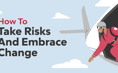 Risk-Taking in the Face of Uncertainty