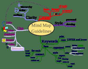 mindmap_example
