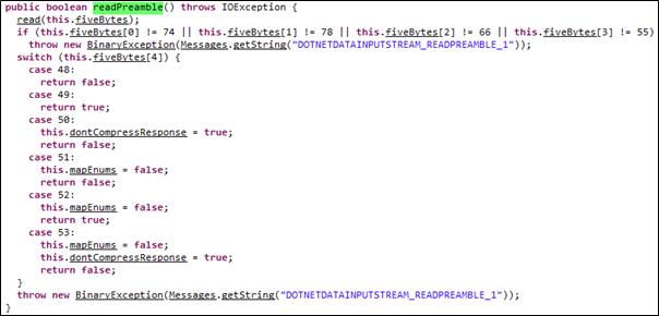 The readPreamble() method of the DotNetDataInputStream class.