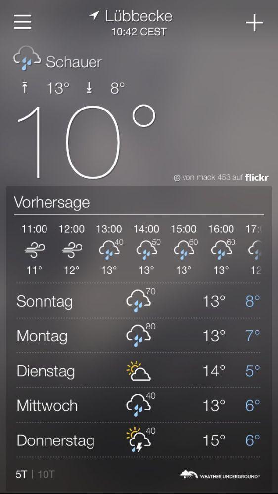 Das richtige Wetter...