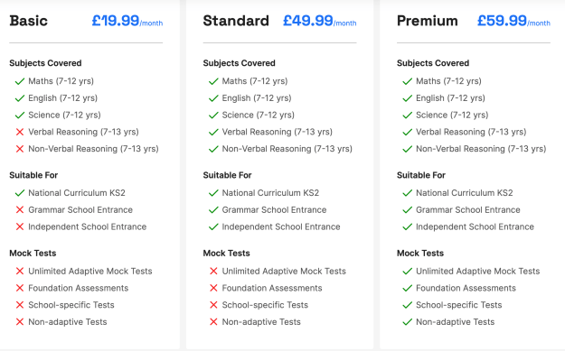 Atom Learning prices