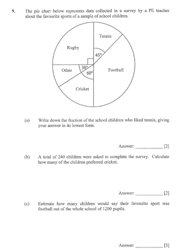 Working out values from a pie chart