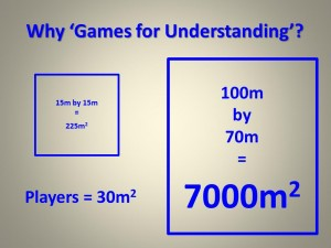 Why use TGfU…Areas of Training and Playing..