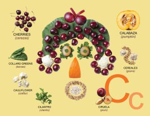 C_Foods