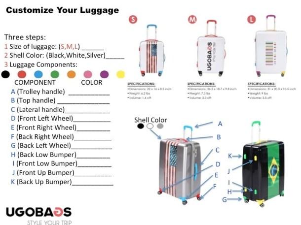 Ugobags Customization Form