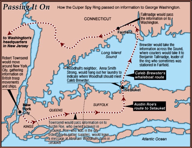 I love this map detailing the different roles of the members of the Culper Spy Ring during the Revolution