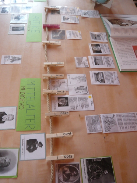 Great timeline idea for making history fun...click here to see lots of other great ideas!