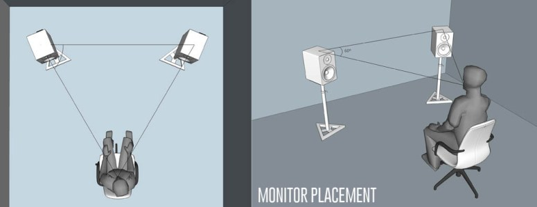 Correct monitor placement, studio monitor height, studio monitors against wall, studio monitors on desk, studio monitors in corner.