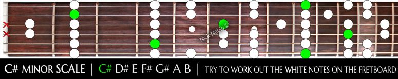 Easy C# - C sharp minor scale layout to learn and teach