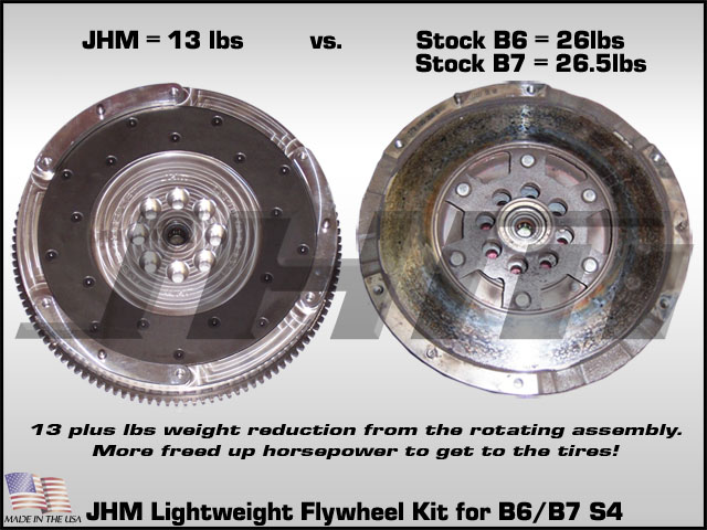 JHM_B6-B7_S4_LWFW_Kit_Comparison_Vs_Stock
