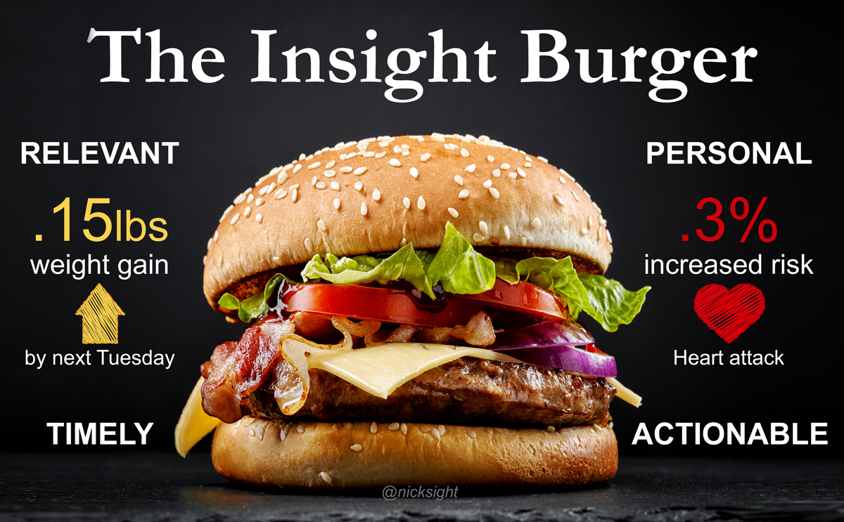 Insight-Burger-Value