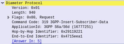 Diameter – Insert Subscriber Data Request / Response