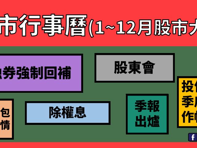 股市行事曆 | 一張圖了解每年1~12月股市重要大事!