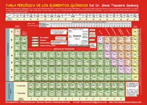 Tabla periodica pdf numeros de oxidacion periodic diagrams science tablaperiodica jpg urtaz Gallery