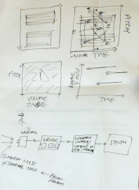 structuredrawing copy