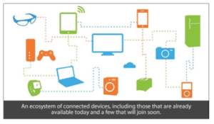 An ecosystem of connected devices