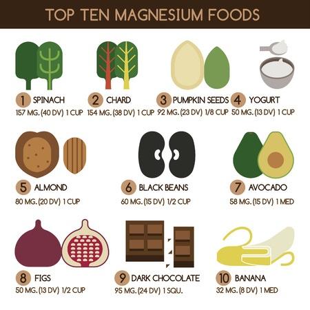 Foods-High-in-Magnesium