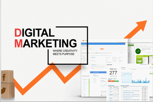 Digital marketing and the Future