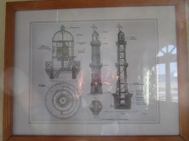Im Leuchtturm