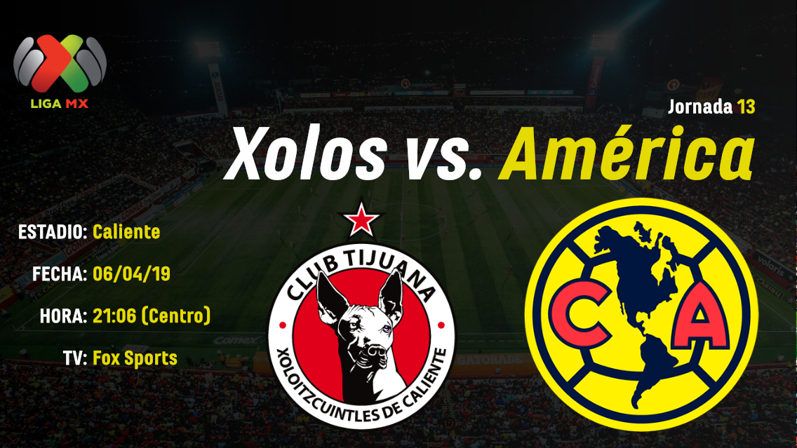 Previo_America_Xolos_Clausura_2019_final
